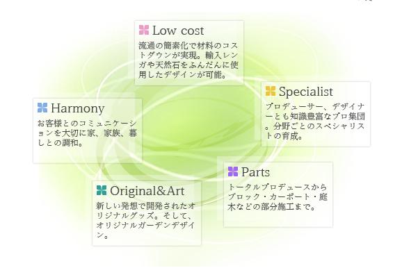5つのコンセプト